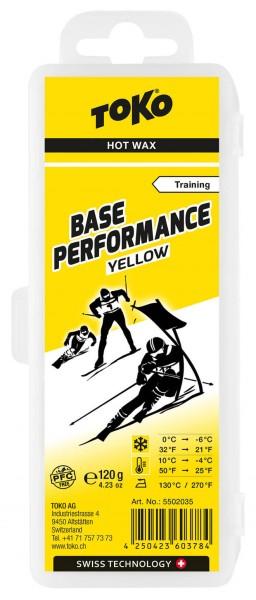 TOKO Base Performance
